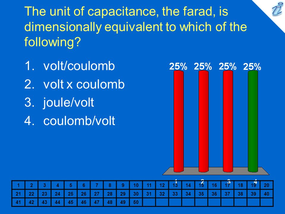 The unit of capacitance, the farad, is dimensionally equivalent to which of the following