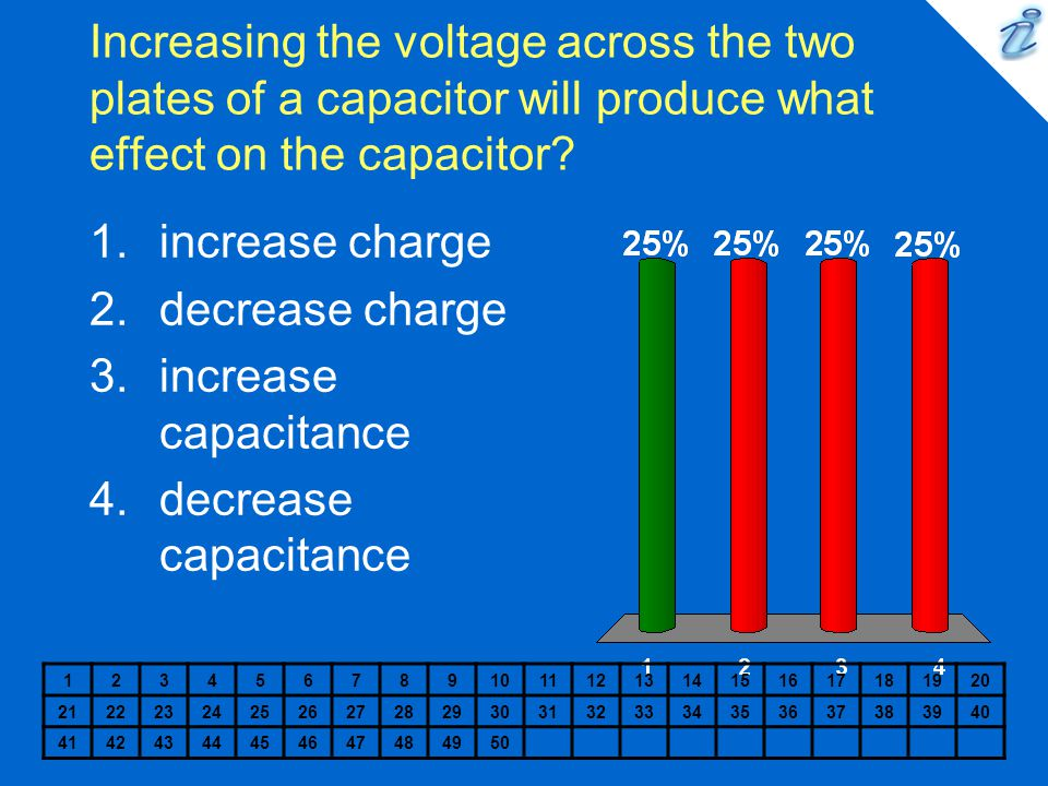 Increasing the voltage across the two plates of a capacitor will produce what effect on the capacitor
