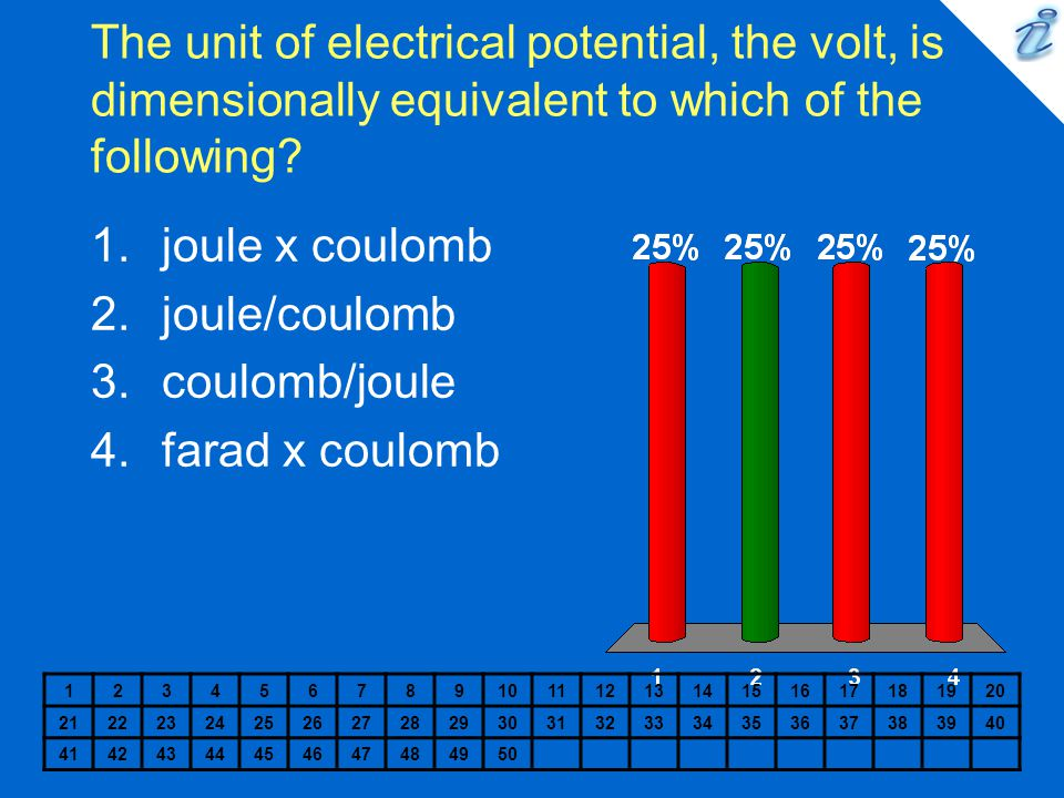 The unit of electrical potential, the volt, is dimensionally equivalent to which of the following