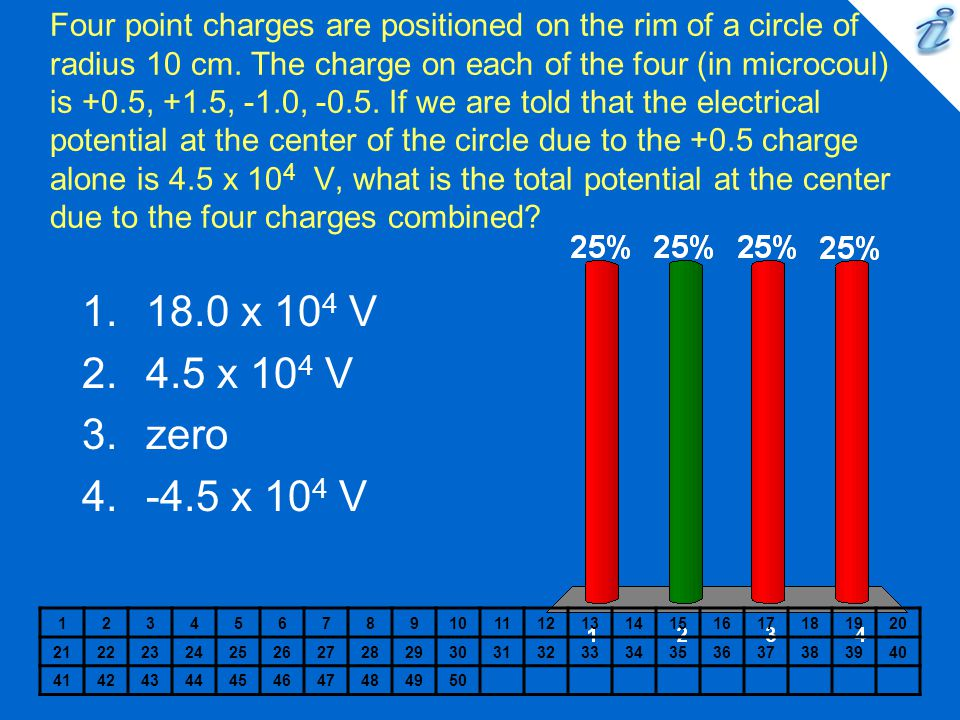 Four point charges are positioned on the rim of a circle of radius 10 cm. The charge on each of the four (in microcoul) is +0.5, +1.5, -1.0, -0.5. If we are told that the electrical potential at the center of the circle due to the +0.5 charge alone is 4.5 x 104 V, what is the total potential at the center due to the four charges combined
