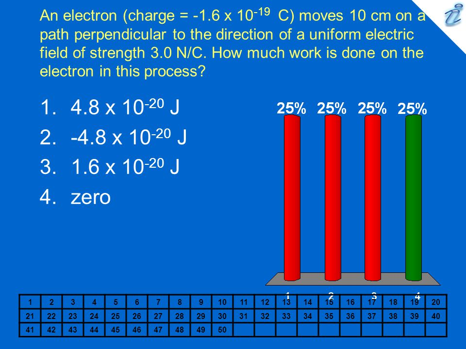 An electron (charge = -1.6 x 10-19 C) moves 10 cm on a path perpendicular to the direction of a uniform electric field of strength 3.0 N/C. How much work is done on the electron in this process