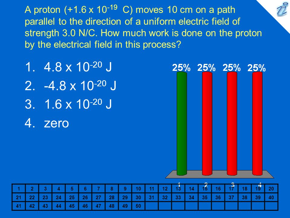 A proton (+1.6 x 10-19 C) moves 10 cm on a path parallel to the direction of a uniform electric field of strength 3.0 N/C. How much work is done on the proton by the electrical field in this process