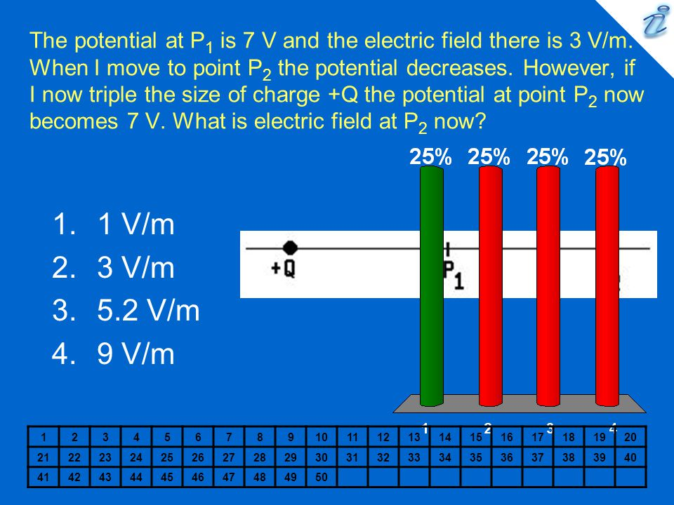 The potential at P1 is 7 V and the electric field there is 3 V/m