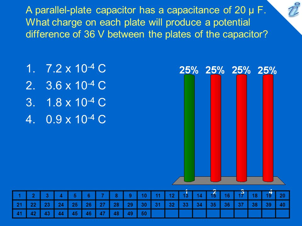 A parallel-plate capacitor has a capacitance of 20 µ F