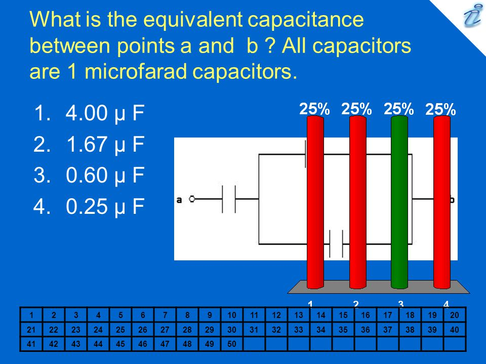 What is the equivalent capacitance between points a and b