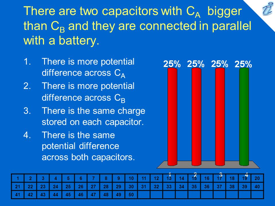 There are two capacitors with CA bigger than CB and they are connected in parallel with a battery.