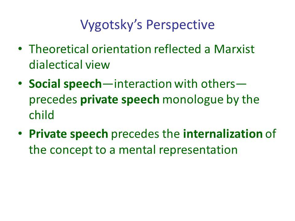 Vygotsky's Perspective