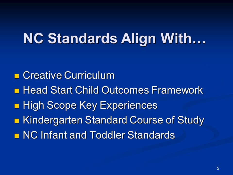 NC Standards Align With…