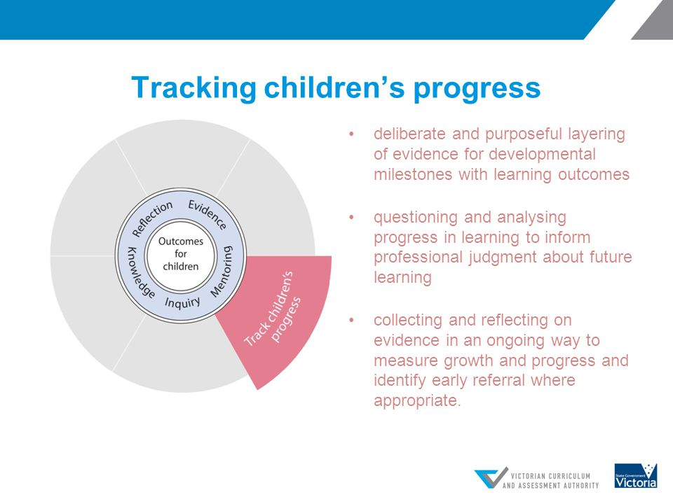 Tracking children's progress