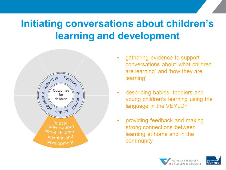 Initiating conversations about children's learning and development