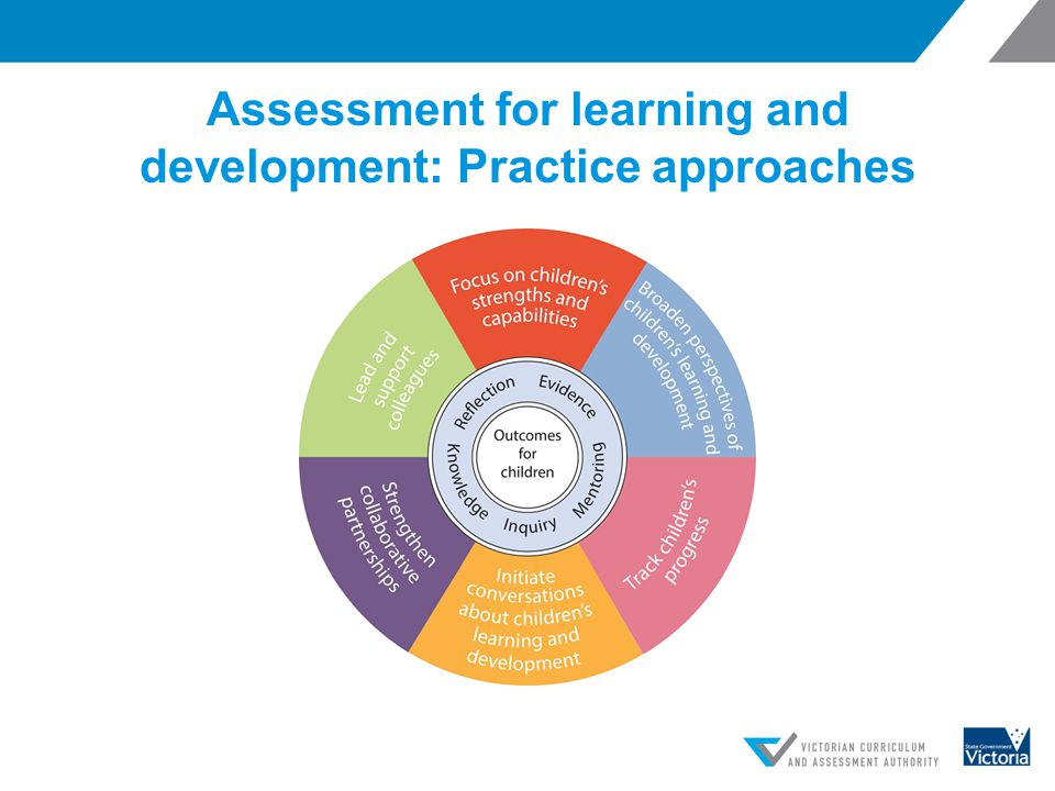 Assessment for learning and development: Practice approaches