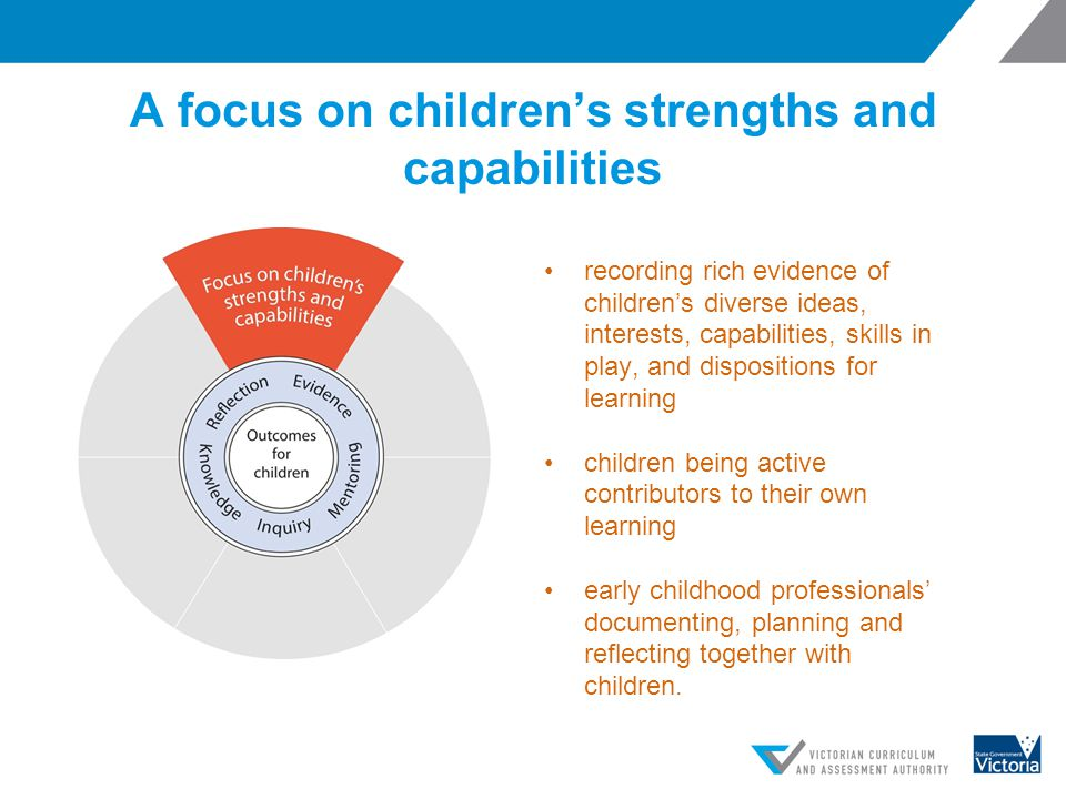 A focus on children's strengths and capabilities