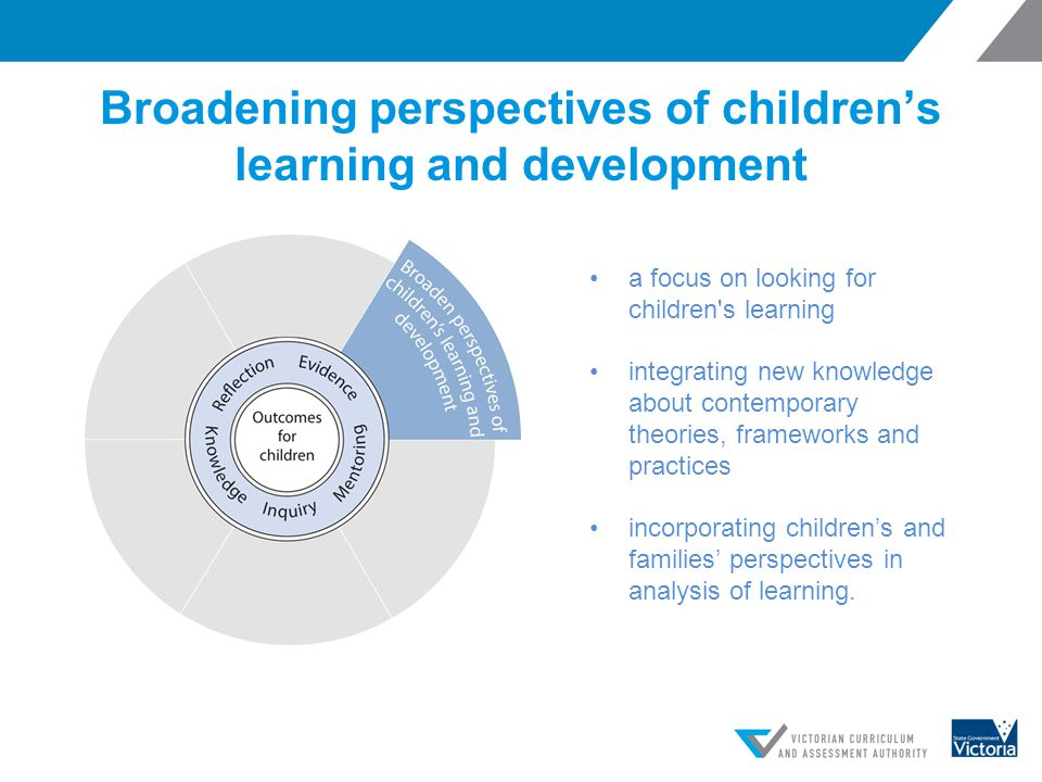 Broadening perspectives of children's learning and development