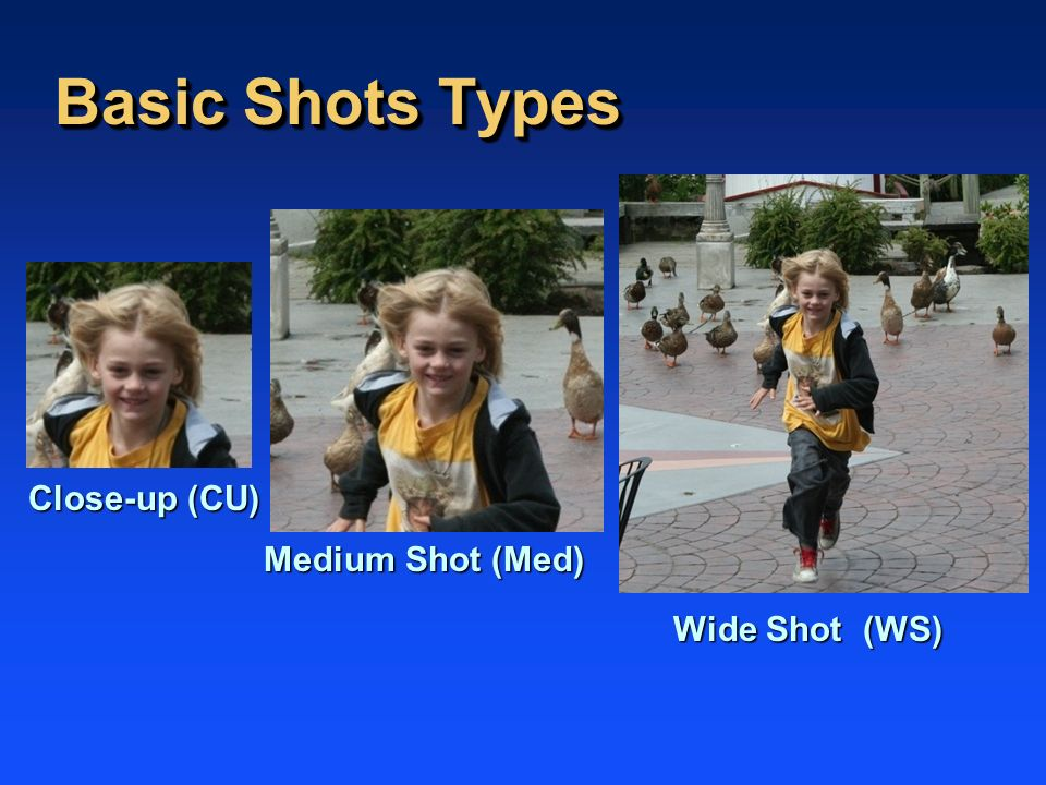 Basic Shots Types Close-up (CU) Medium Shot (Med) Wide Shot (WS)