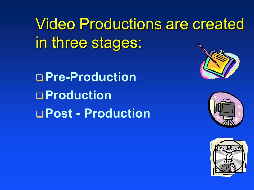 Video Productions are created in three stages: