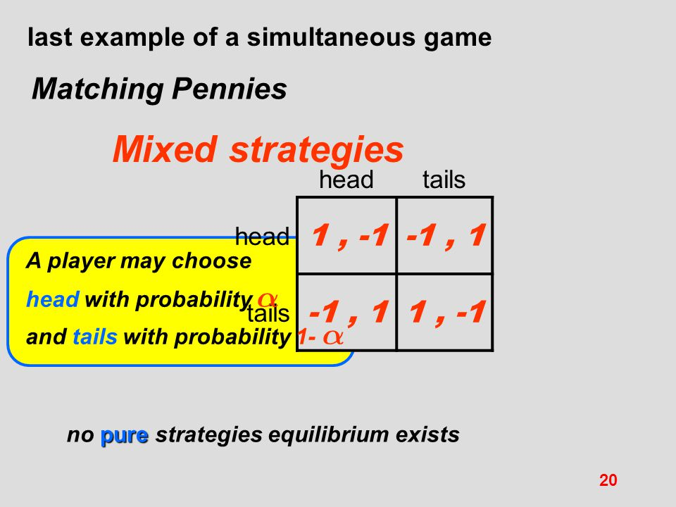 Mixed strategies Matching Pennies 1 , -1 -1 , 1