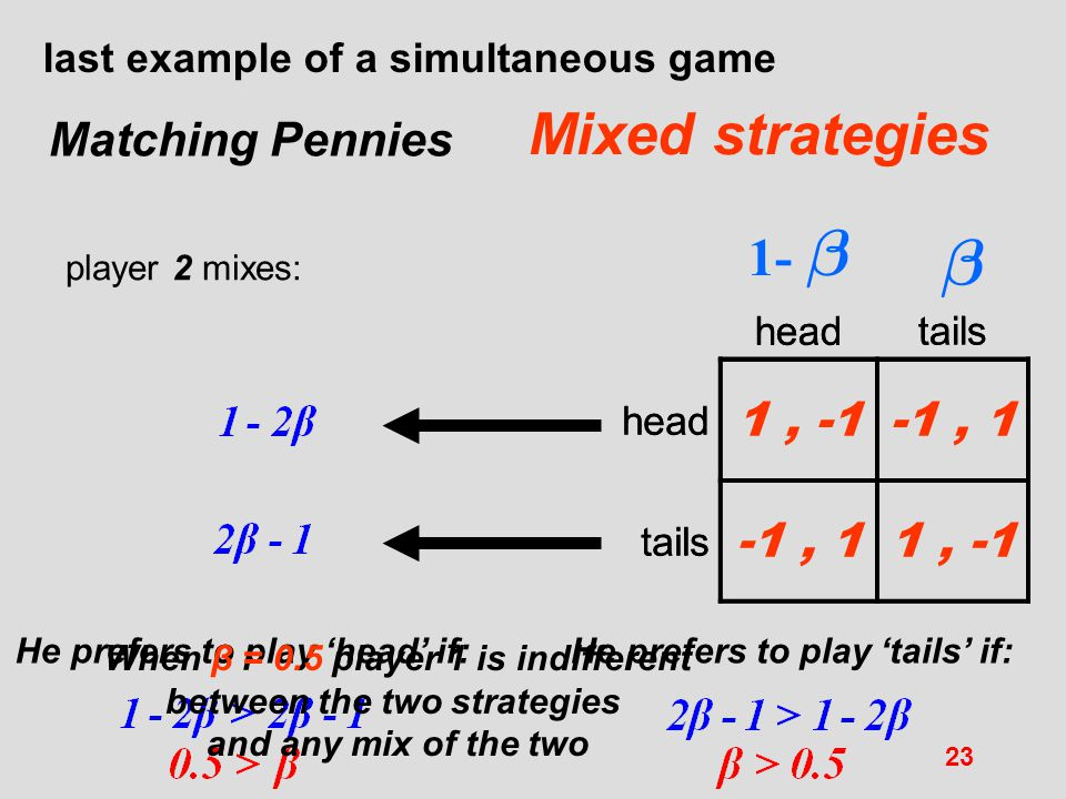 When β = 0.5 player 1 is indifferent between the two strategies