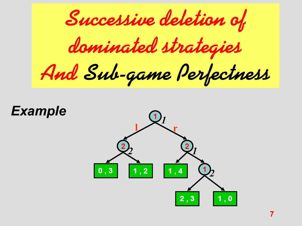 Successive deletion of dominated strategies And Sub-game Perfectness