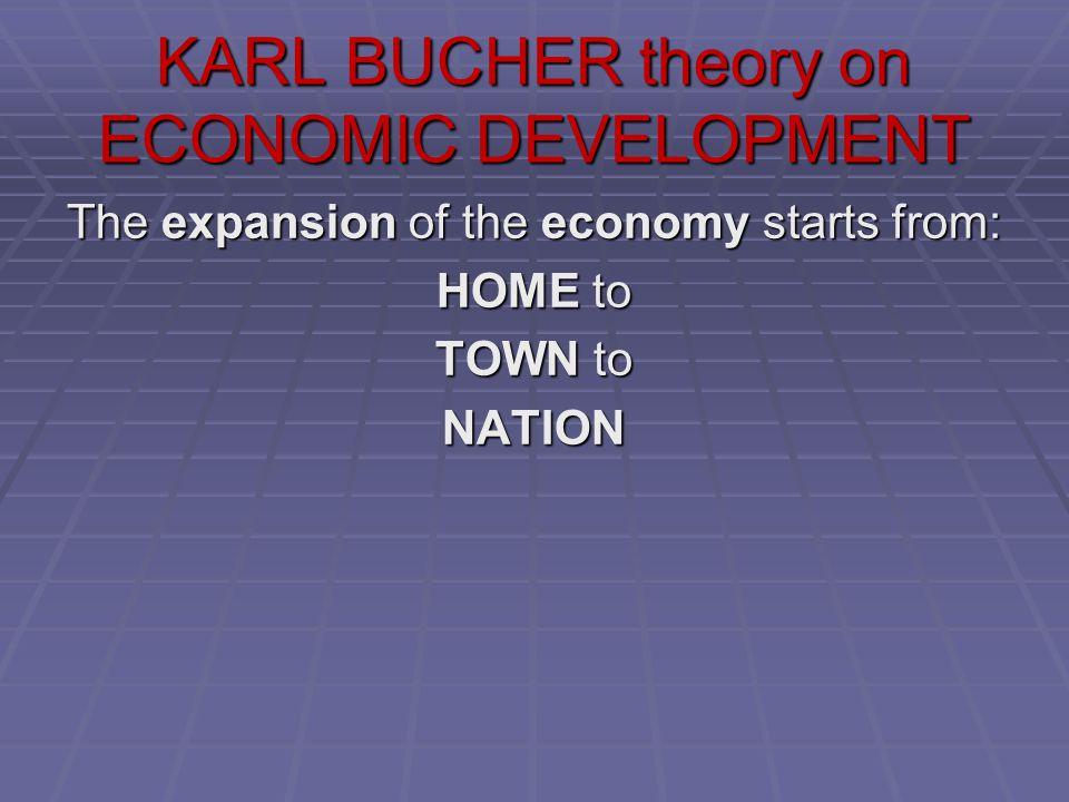 KARL BUCHER theory on ECONOMIC DEVELOPMENT