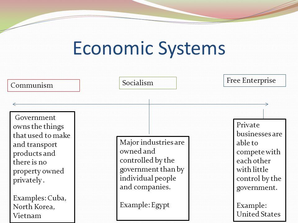 Economic Systems Free Enterprise Socialism Communism