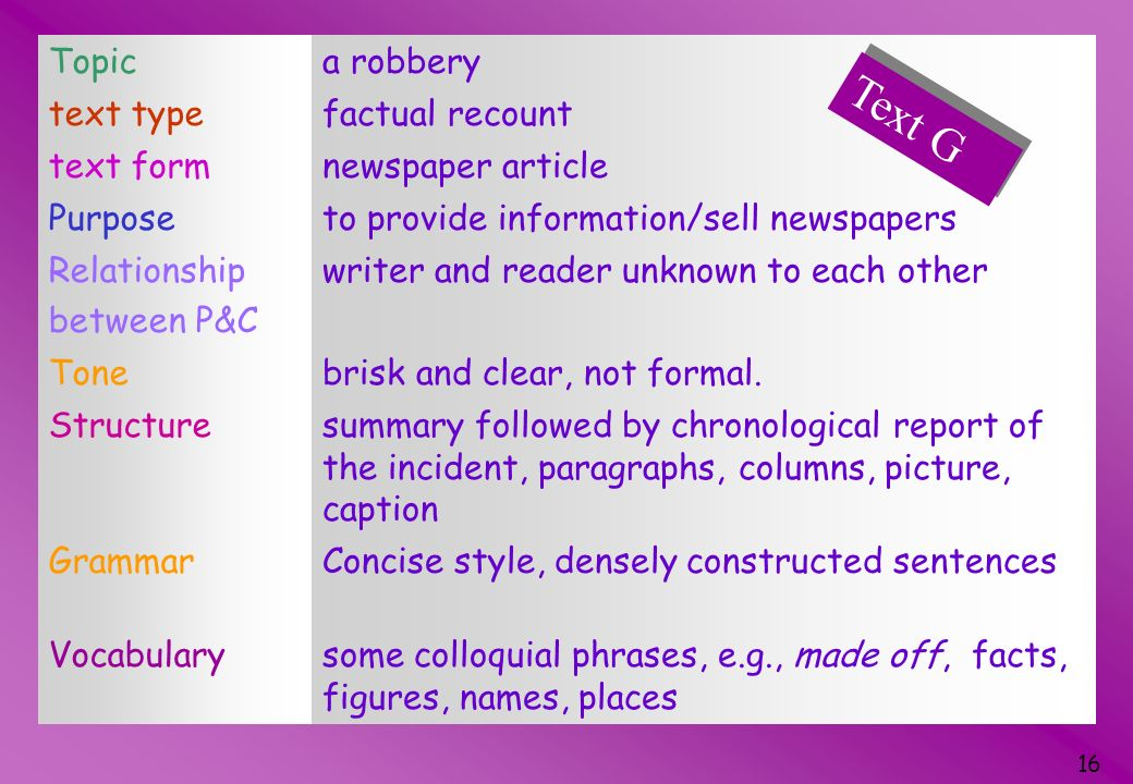 article word type