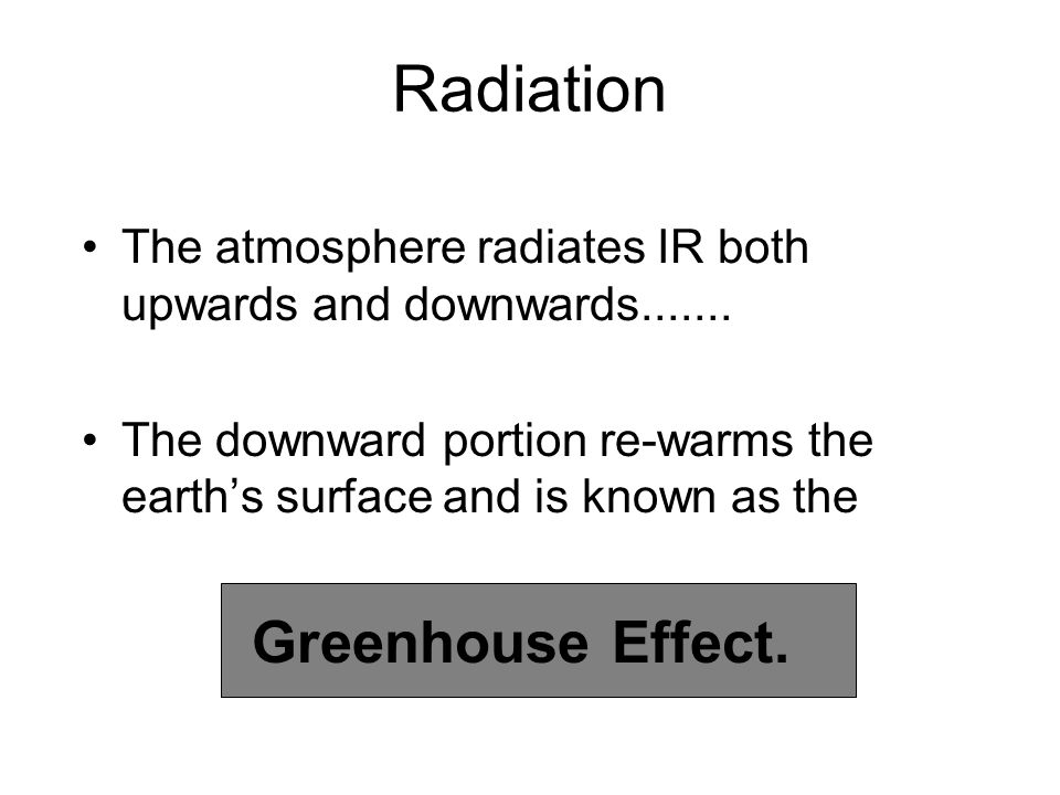 Radiation Greenhouse Effect.