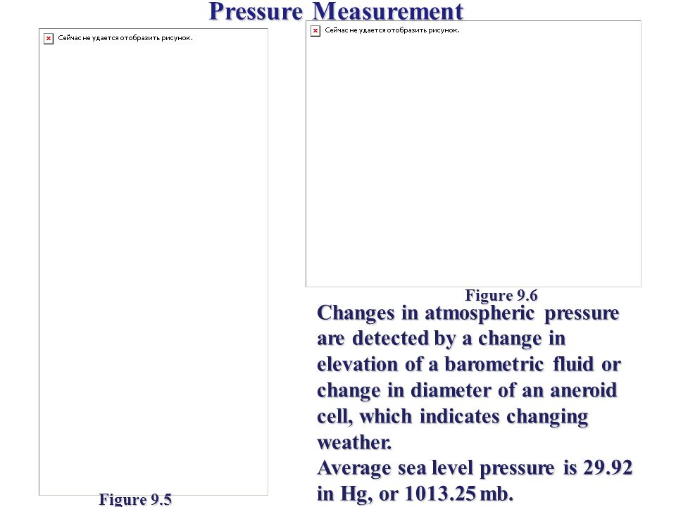 Pressure Measurement Figure 9.6.