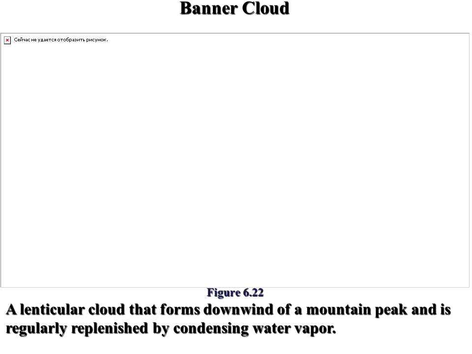 Banner Cloud Figure 6.22.