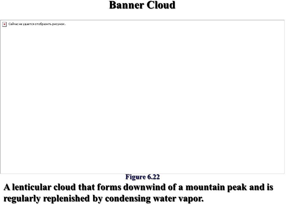 Banner Cloud Figure 6.22.