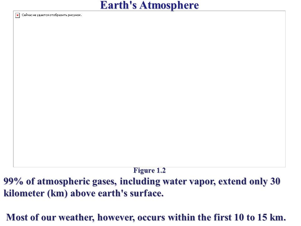 Earth s Atmosphere Figure 1.2. 99% of atmospheric gases, including water vapor, extend only 30 kilometer (km) above earth s surface.