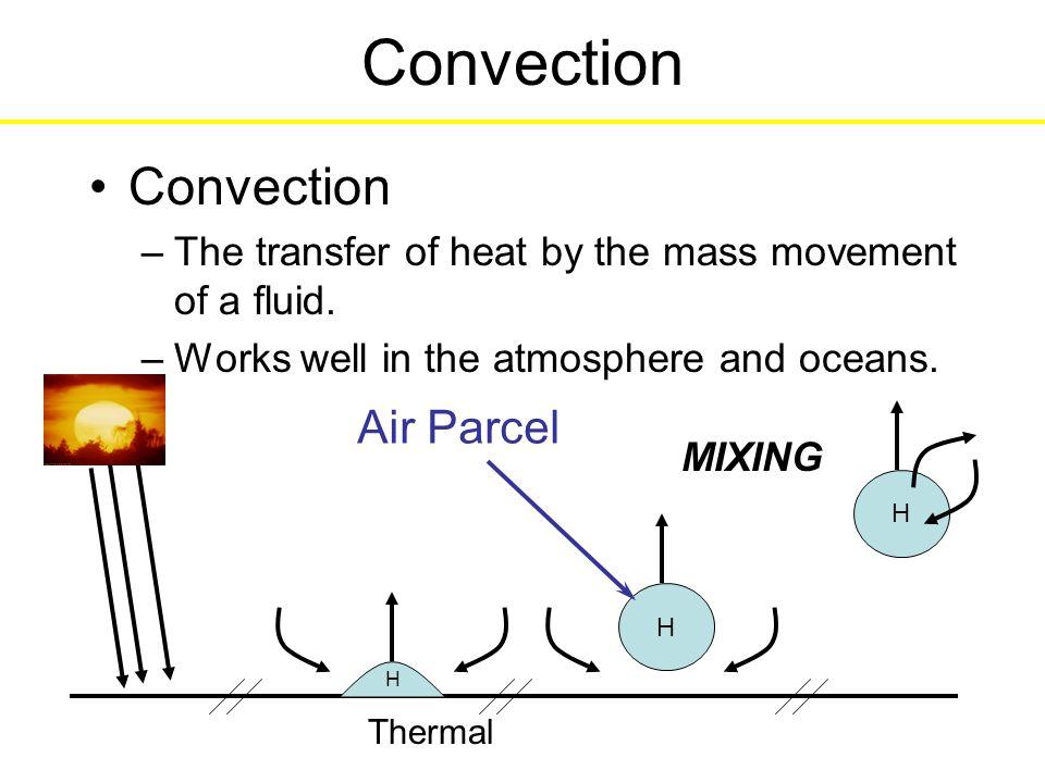 Convection Convection Air Parcel
