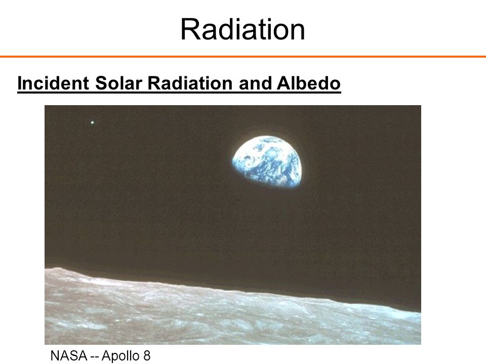 Radiation Incident Solar Radiation and Albedo NASA -- Apollo 8