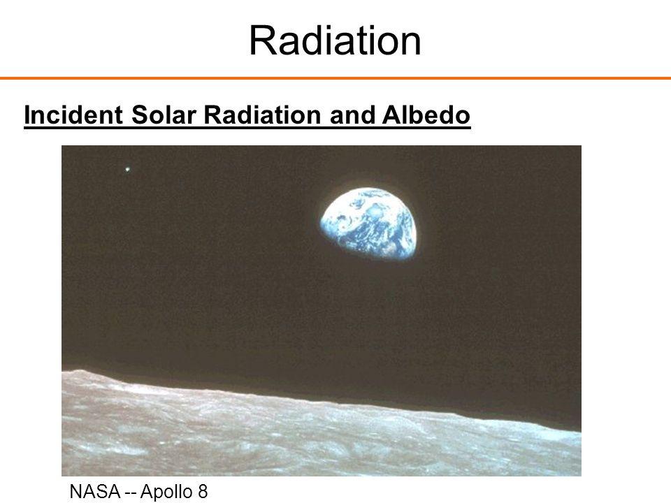 Radiation Incident Solar Radiation and Albedo NASA -- Apollo 8