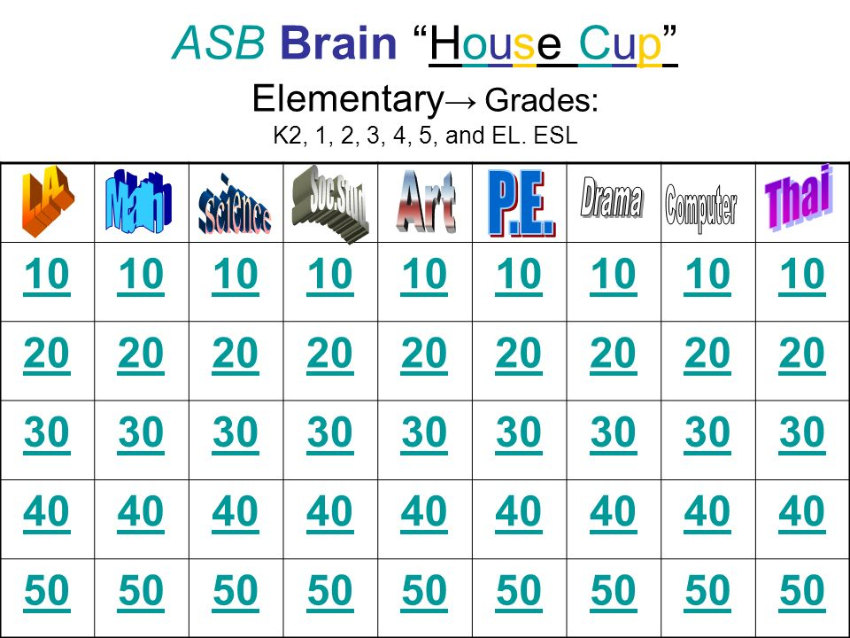 ASB Brain House Cup Elementary→ Grades: K2, 1, 2, 3, 4, 5, and EL