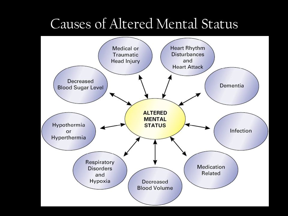 Causes of Altered Mental Status