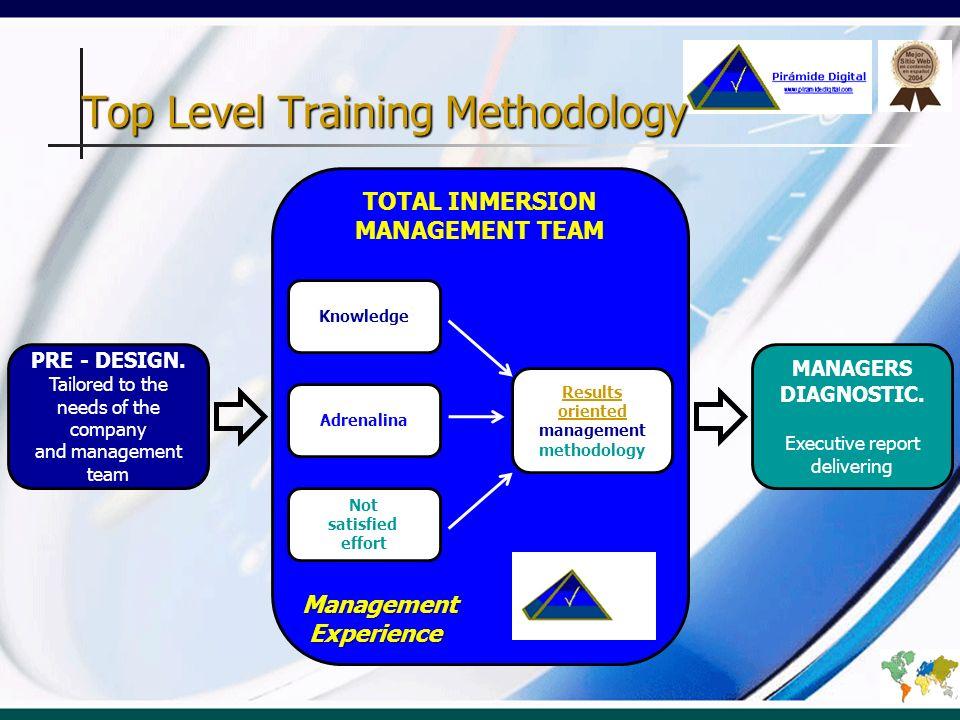 Top Level Training Methodology
