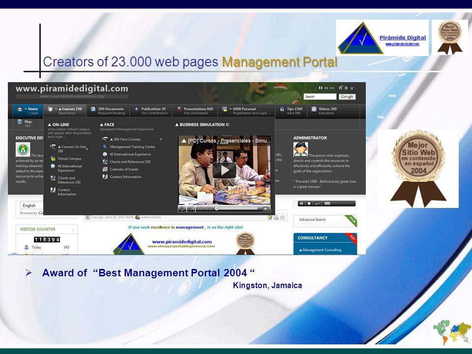 Creators of 23.000 web pages Management Portal