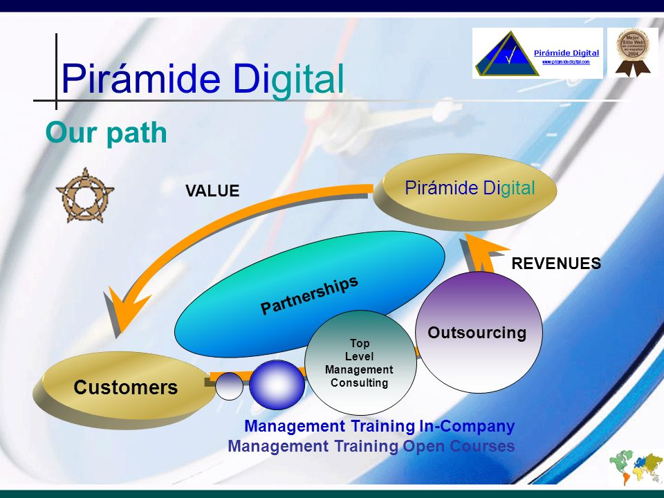 Pirámide Digital Our path Customers Pirámide Digital VALUE REVENUES