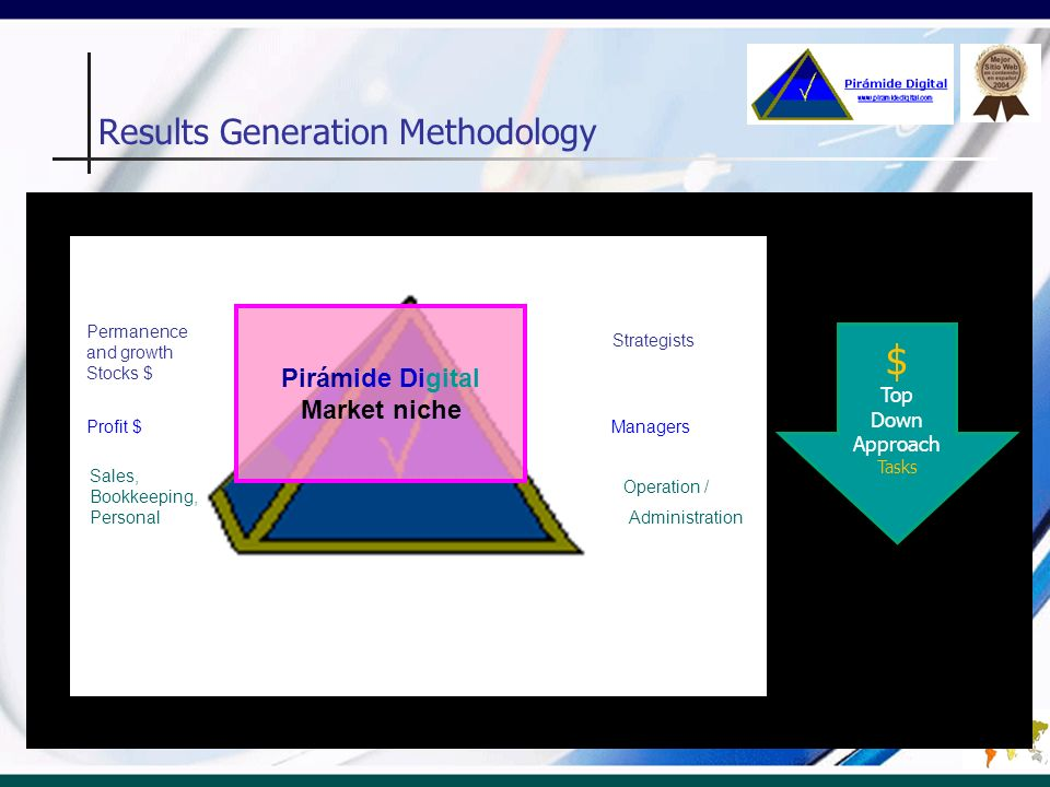 Results Generation Methodology