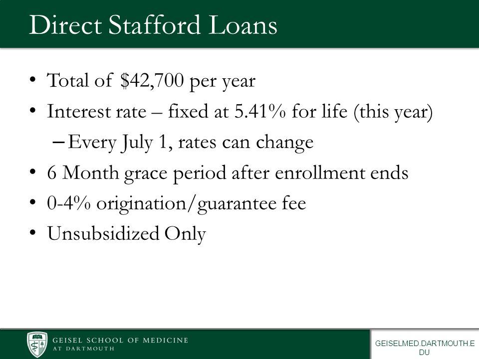 GRAD PLUS Loans Federal Loan Not Parent, not Undergraduate Study