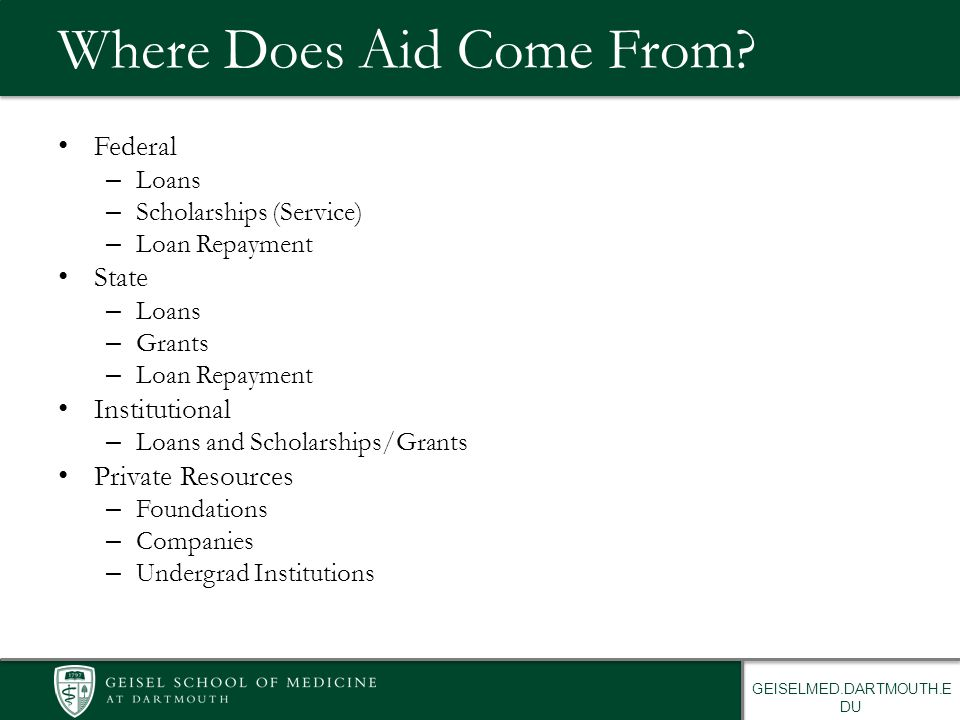 Cost of Attendance Tuition and Fees Room and Board Books and Supplies