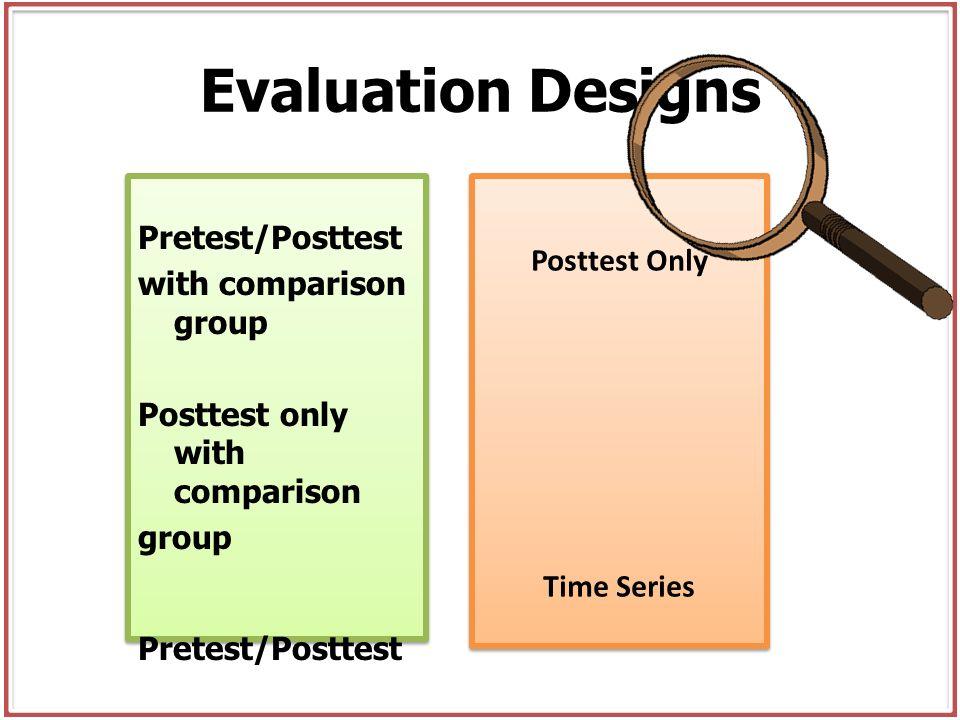 Evaluation Designs Pretest/Posttest Posttest Only