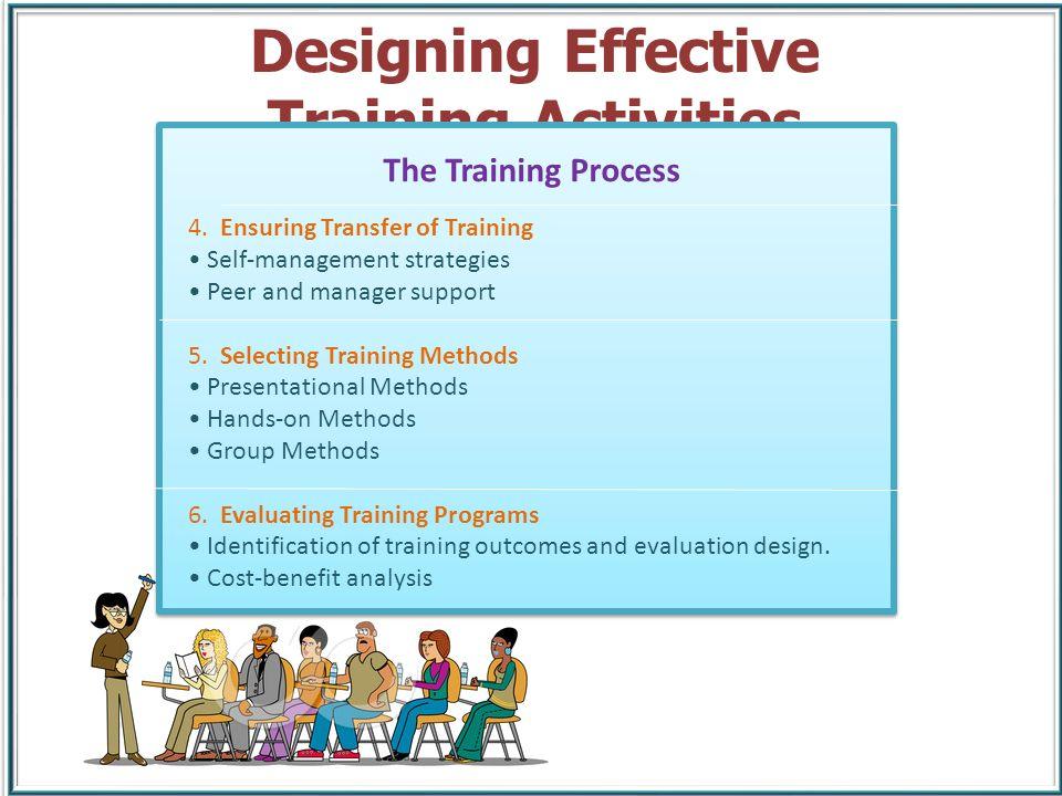 Designing Effective Training Activities