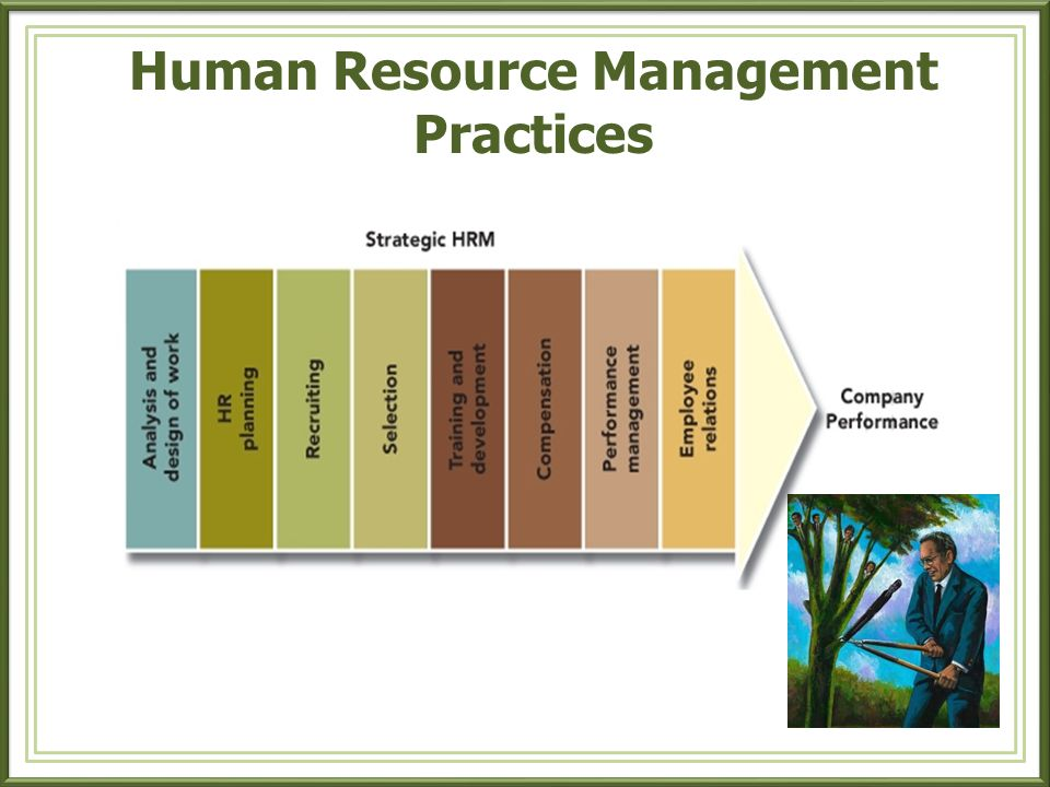 human resources practices Human resources professionals should be regularly training to update their legal knowledge, to advance their understanding of the business they are working with, and to learn how to improve their practices.