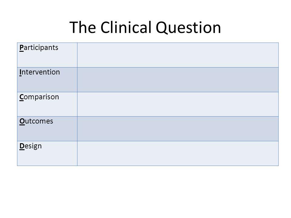 The Clinical Question Participants Intervention Comparison Outcomes
