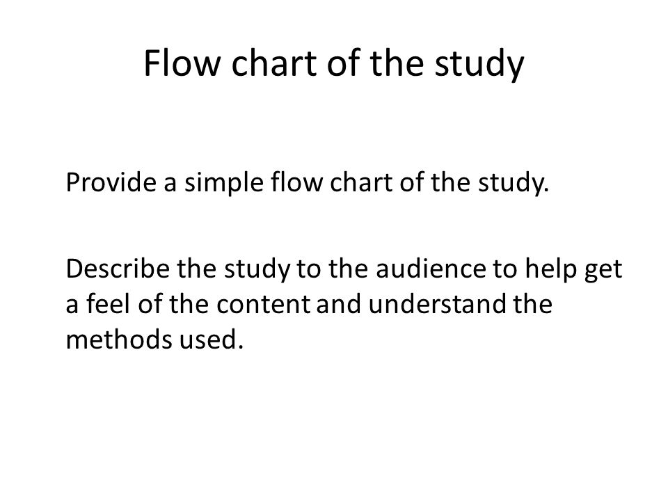 Flow chart of the study Provide a simple flow chart of the study.