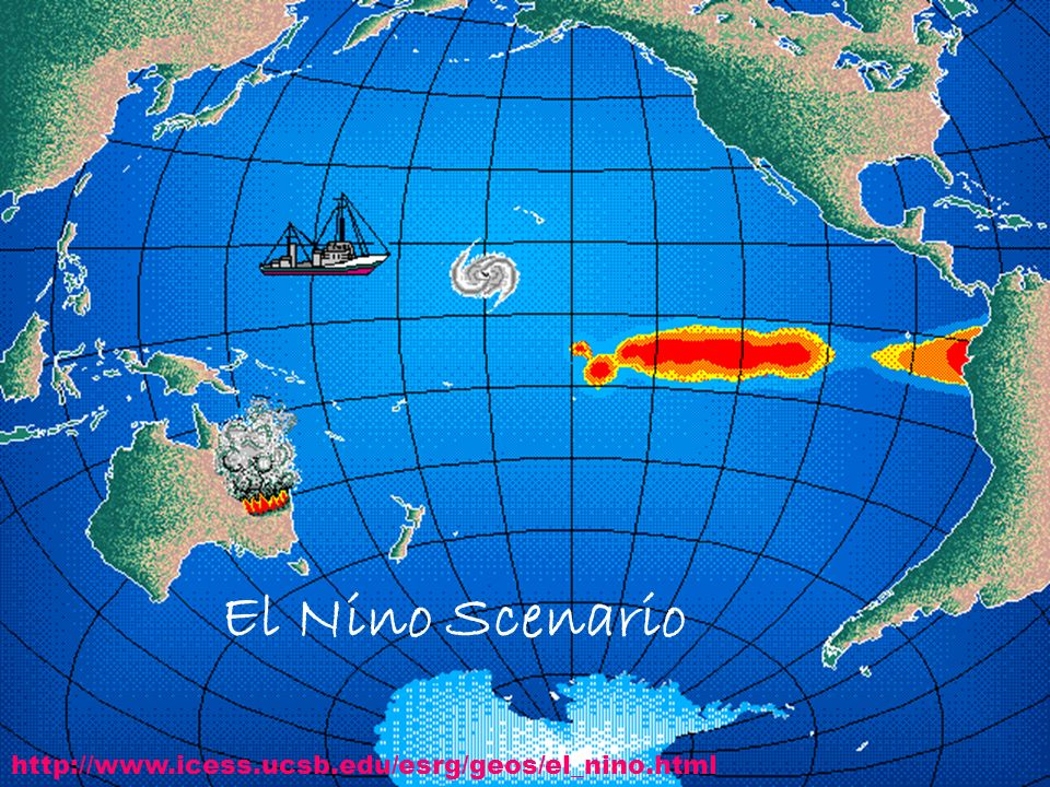 El Nino Scenario http://www.icess.ucsb.edu/esrg/geos/el_nino.html