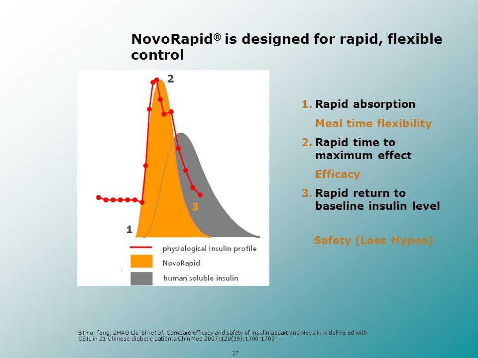 NovoRapid® is designed for rapid, flexible control