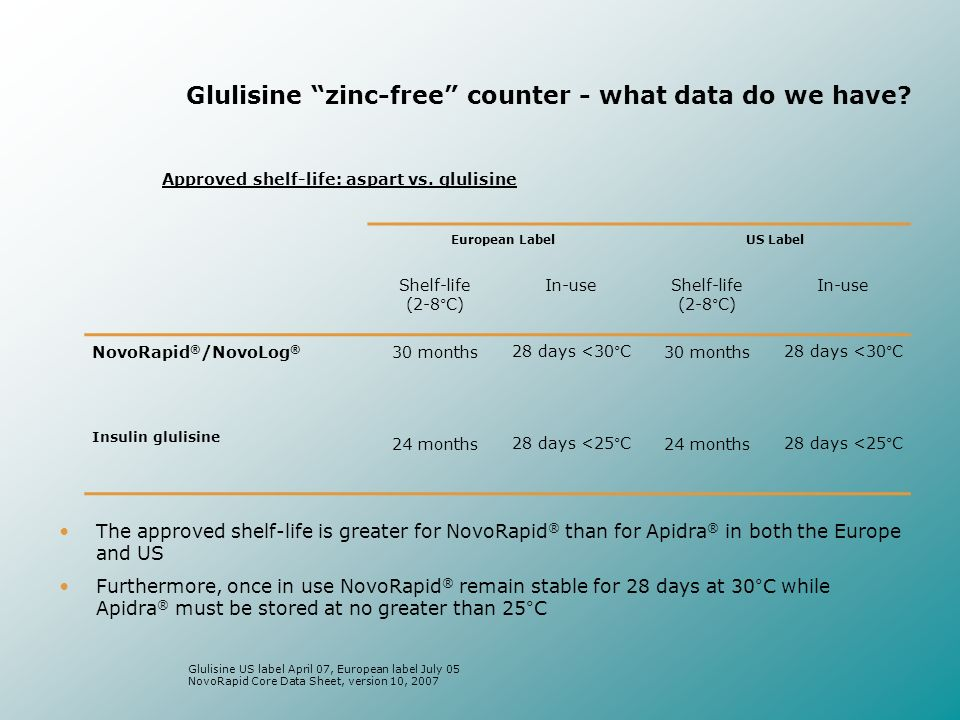 Glulisine zinc-free counter - what data do we have