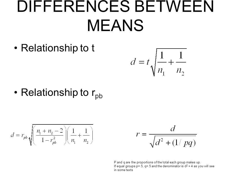 COHEN'S D – DIFFERENCES BETWEEN MEANS